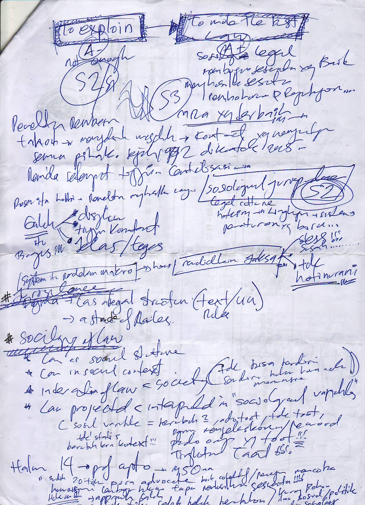 tesis hukum pidana Skripsi, tesis, artikel, jurnal, penelitian tindakan kelas (ptk), pts : pengertian azaz-azaz hukum pidana dalam sehema dan synopsis jakarta: ghalia indonesia.